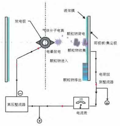 电路 电路图 电子 原理图 393_412